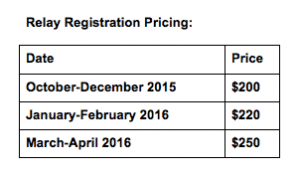 Relay Registration Pricing